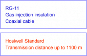 proimages/Coaxial_Cabling_System/CATV_COAXIAL_CABLE/RG11/RG11.jpg