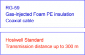proimages/Coaxial_Cabling_System/CATV_COAXIAL_CABLE/RG59/RG59new.jpg