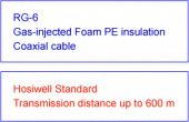 proimages/Coaxial_Cabling_System/DBS_COAXIAL_CABLE/RG6/RG6.jpg