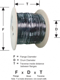 Hosiwell Coaxial Cable Packaging Information
